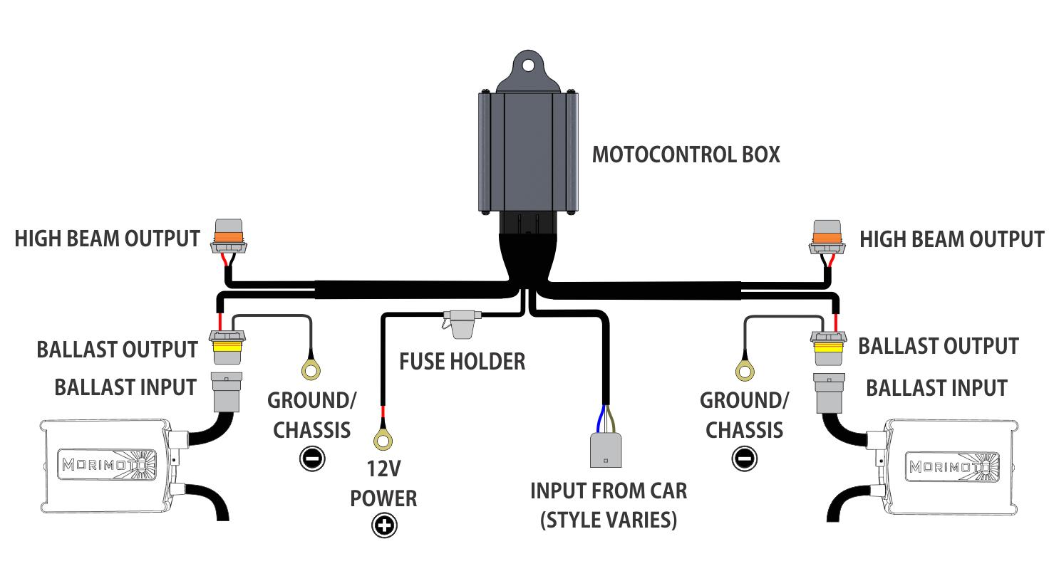 h4 bi xenon hid wiring diagram ford probe wiring diagram local philips hid wiring diagram