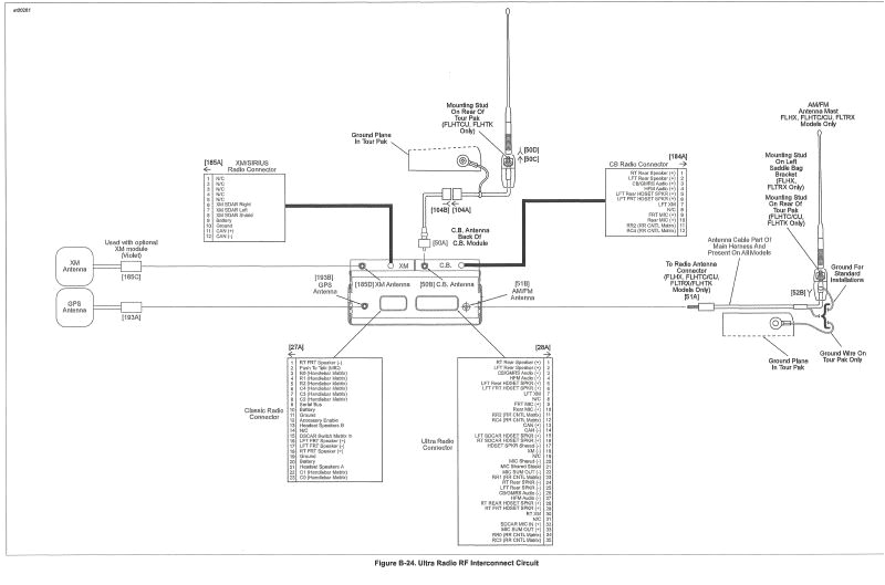 harley stereo wiring harness wiring diagram used harley davidson stereo wiring diagram harley radio wire diagram