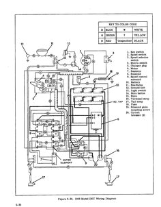 harley davidson electric golf cart wiring diagram this is really awesome