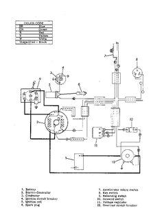 harley davidson golf cart wiring diagram i like this
