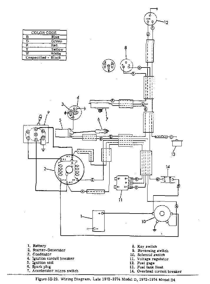 Harley Davidson Golf Cart Wiring Diagram Wiring Diagram Golf Car Wiring Diagram Blog