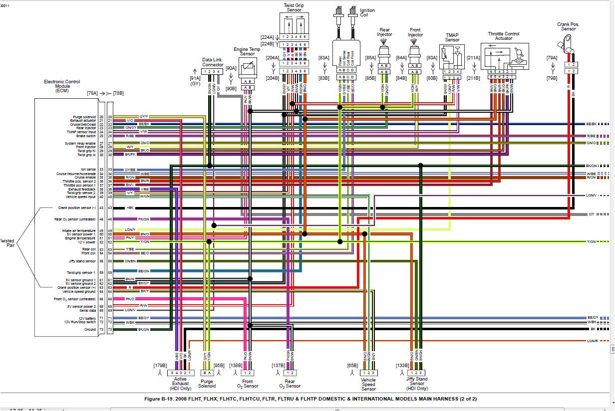 harle davidson wiring harness wiring diagram expert harley davidson wiring harness diagram harley davidson wiring harness diagram