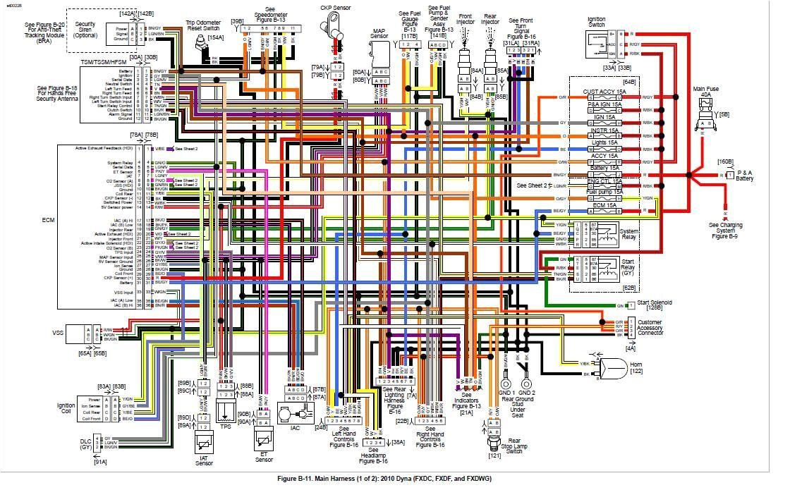 2007 harley davidson sportster wiring diagram wiring diagram var 2007 sportster 883 wiring diagram harley fuse