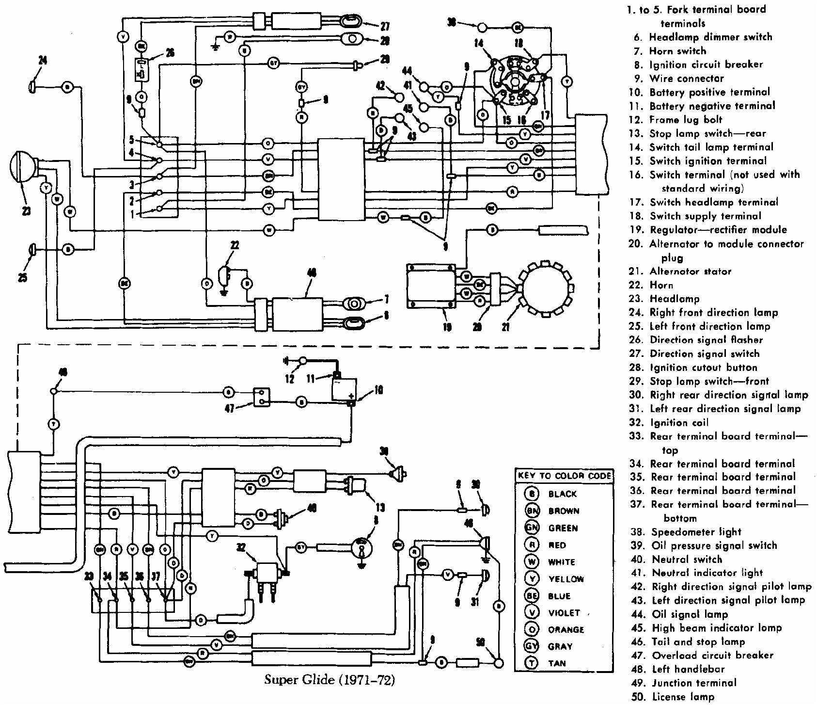 1971 harley davidson flh wiring diagram wiring diagram view 1979 harley ignition switch wiring diagram