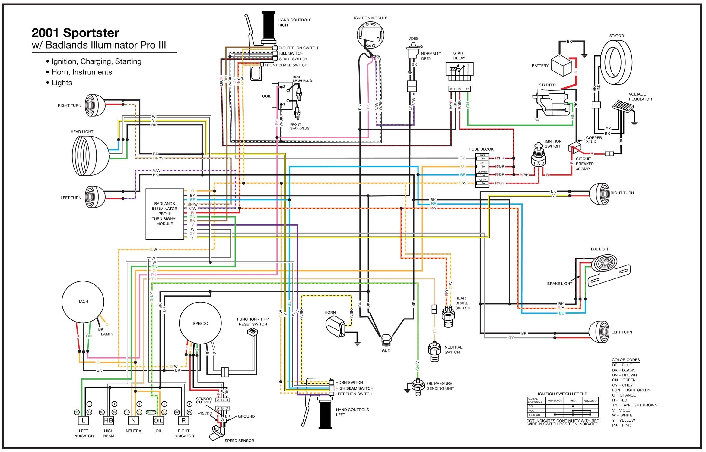 harley davidson motorcycle tachometer wiring diagram wiring 2000 xl 883 wiring harness the sportster and buell