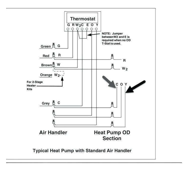 Hatco Glo Ray Wiring Diagram Hatco Glo Ray Wiring Diagram Wire Diagram