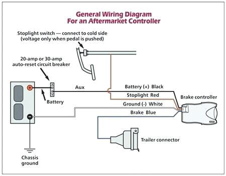 brake box wiring electric brake box wiring diagram wiring control wiring diagram wiring best images of ford redarc brake controller wiring diagram brake box installation jpg