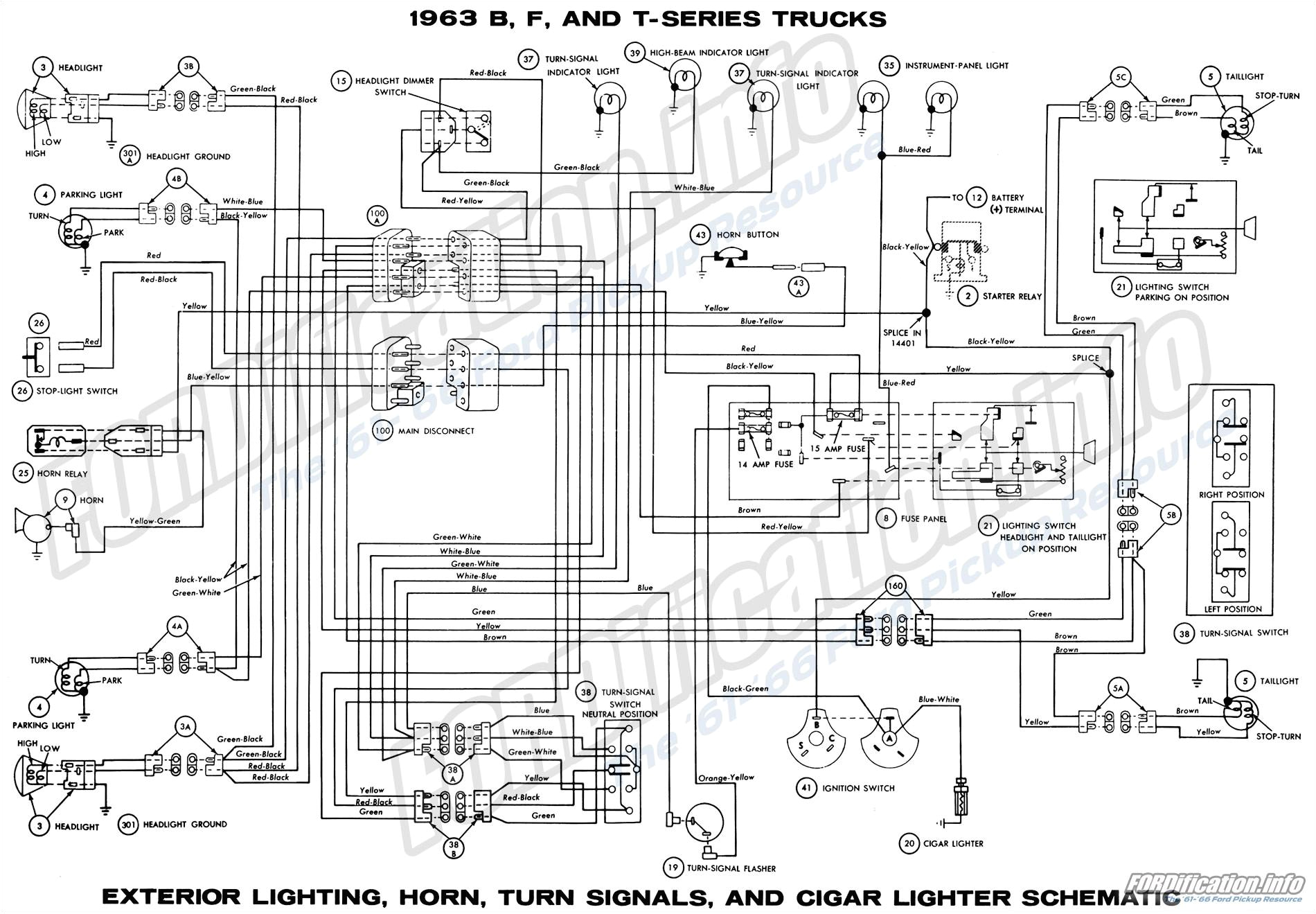haynes wiring diagrams awesome turn signal wiring diagram lovely jcb 3 0d 4 4 3 5d 4 4 teletruk types jpg