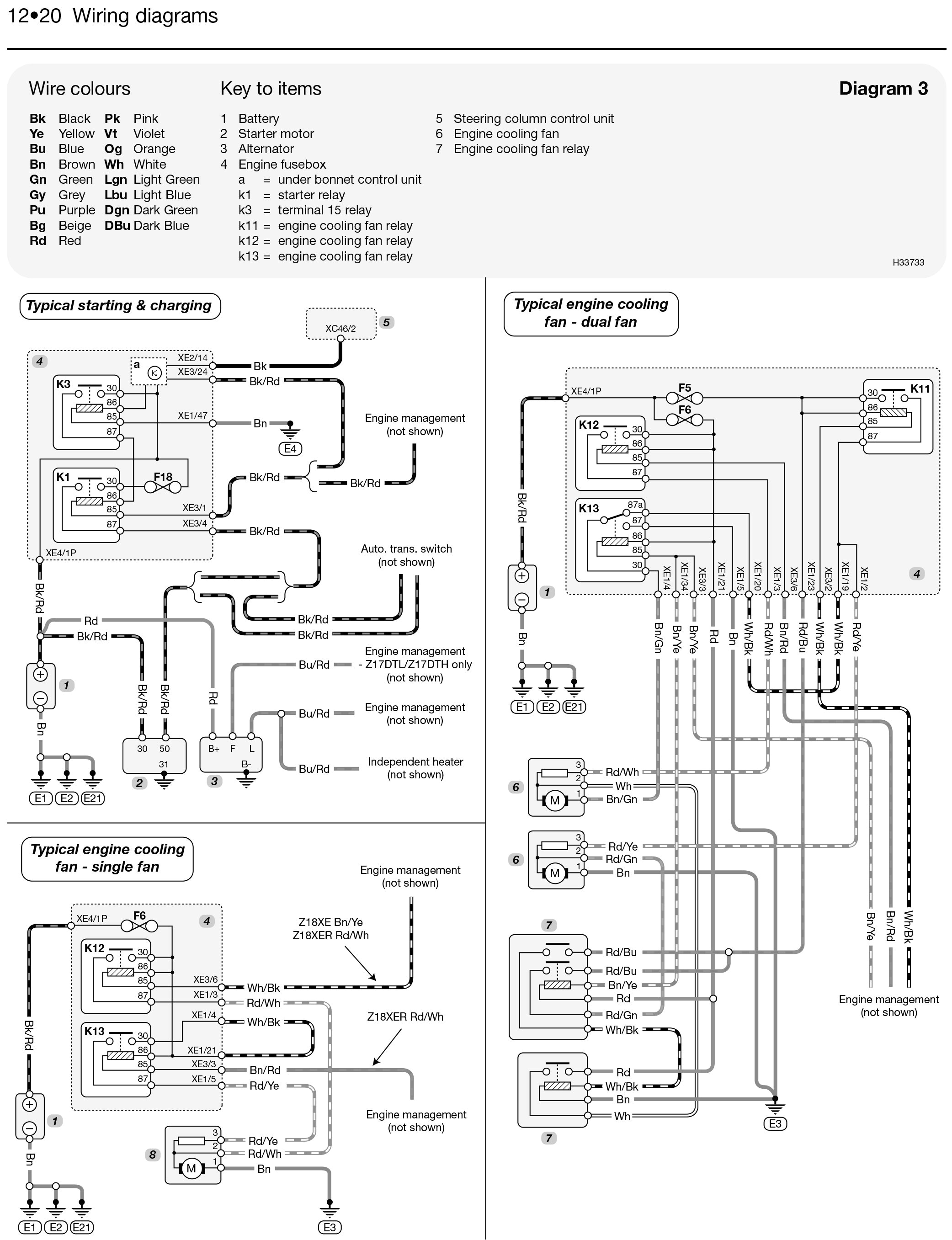 haynes wiring diagrams luxury simple haynes manual wiring diagram symbols joescablecar jpg