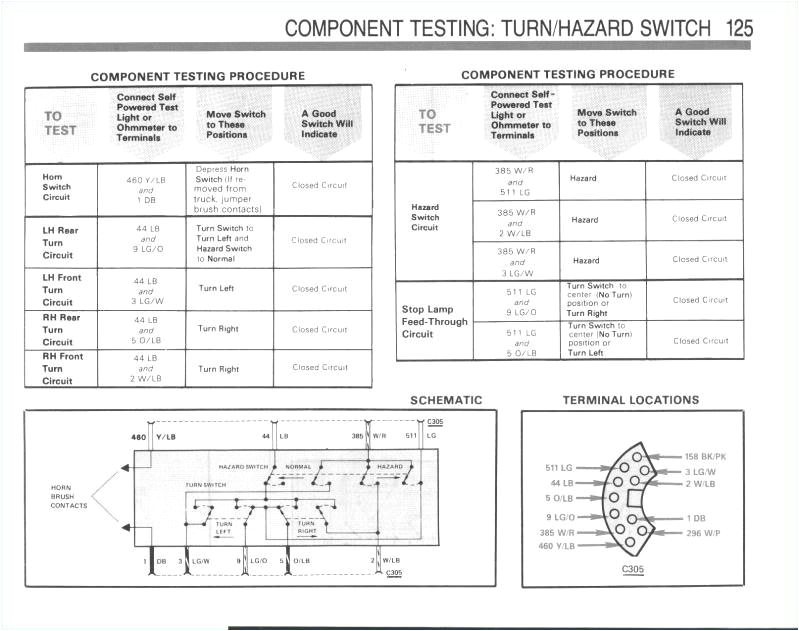 haynes wiring diagrams unique turn signal wiring diagram lovely jcb 3 0d 4 4 3 5d 4 4 teletruk jpg