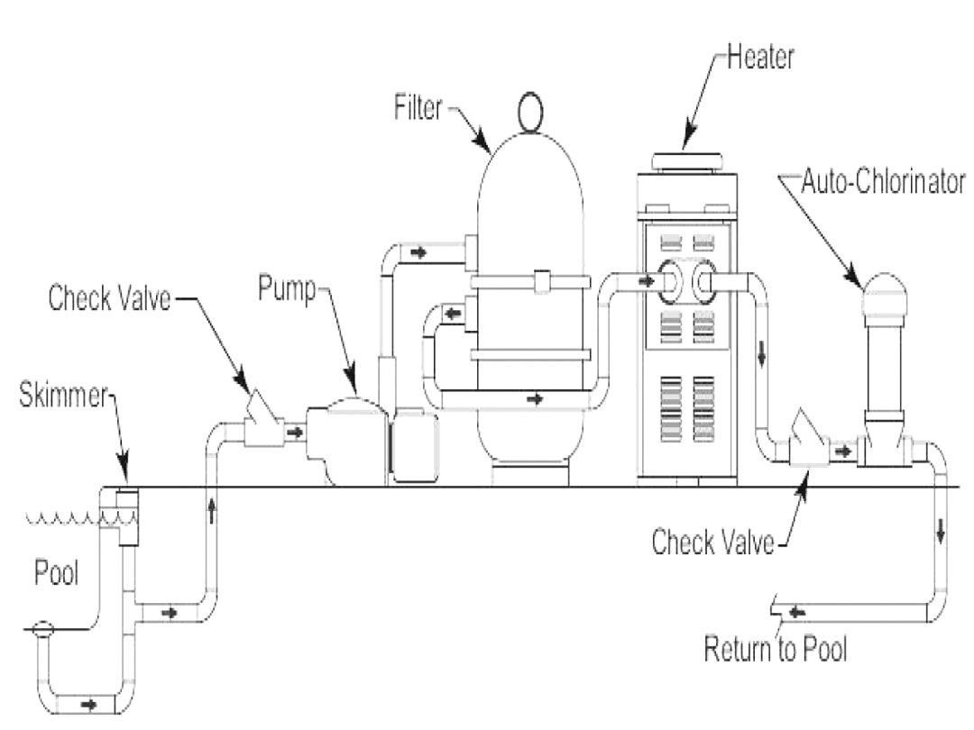 hayward super pump wiring diagram 115v