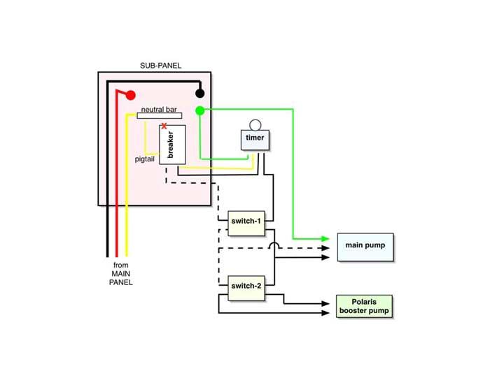 Hayward Super Pump Wiring Diagram 115v Super Pump Wiring Diagram Wiring Diagram Centre