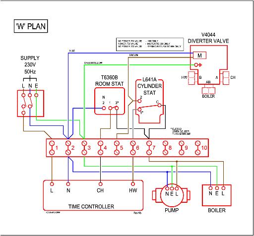 w plan wiring gif