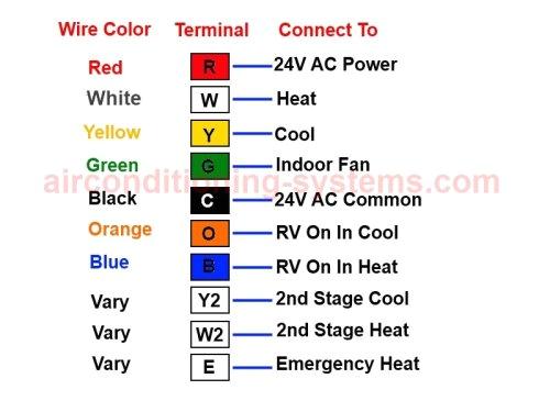 heat pump thermostat wiring diagram jpg