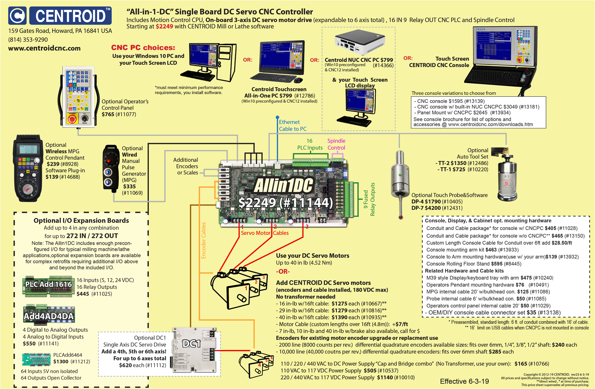 Heidenhain Encoder Wiring Diagram Centroid Allin1dc Cnc Controller for Milling Machines Lathes and