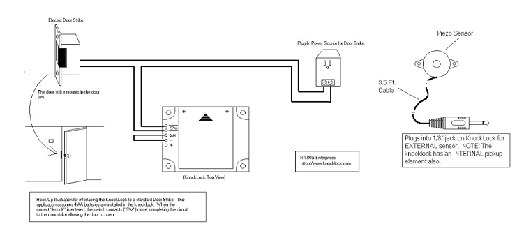 typical electric strike door installation as can be used for access control or an escape room for example