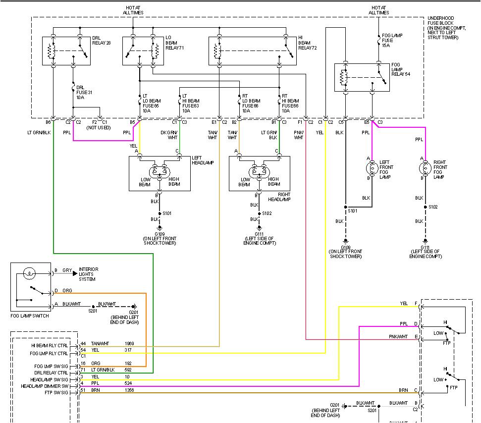 2007 hhr headlight wire diagram wiring library diagram a2hhr headlight wiring diagram wiring library diagram h9