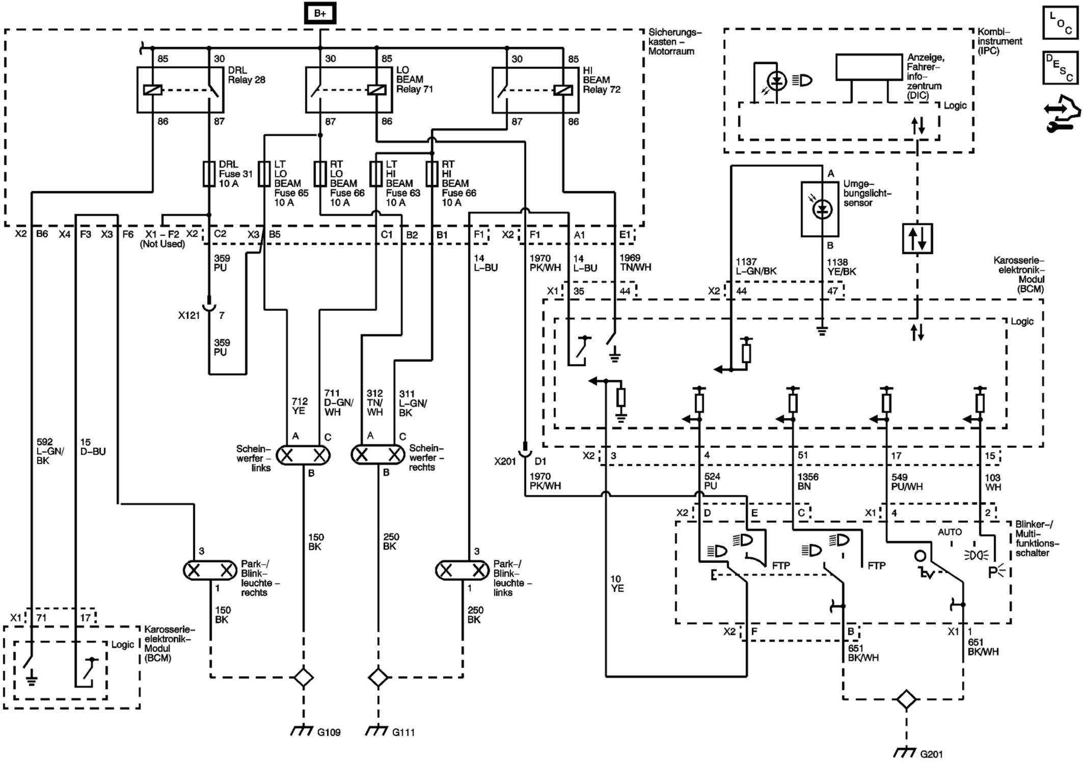 interior hhr stereo wiring diagram wiring diagram databasetahoe drivers door wiring diagram chevy hhr fuse