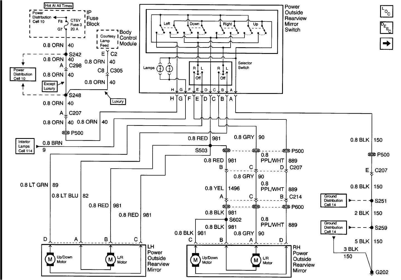hhr stereo wiring diagram wiring diagram databaseinterior hhr stereo wiring diagram
