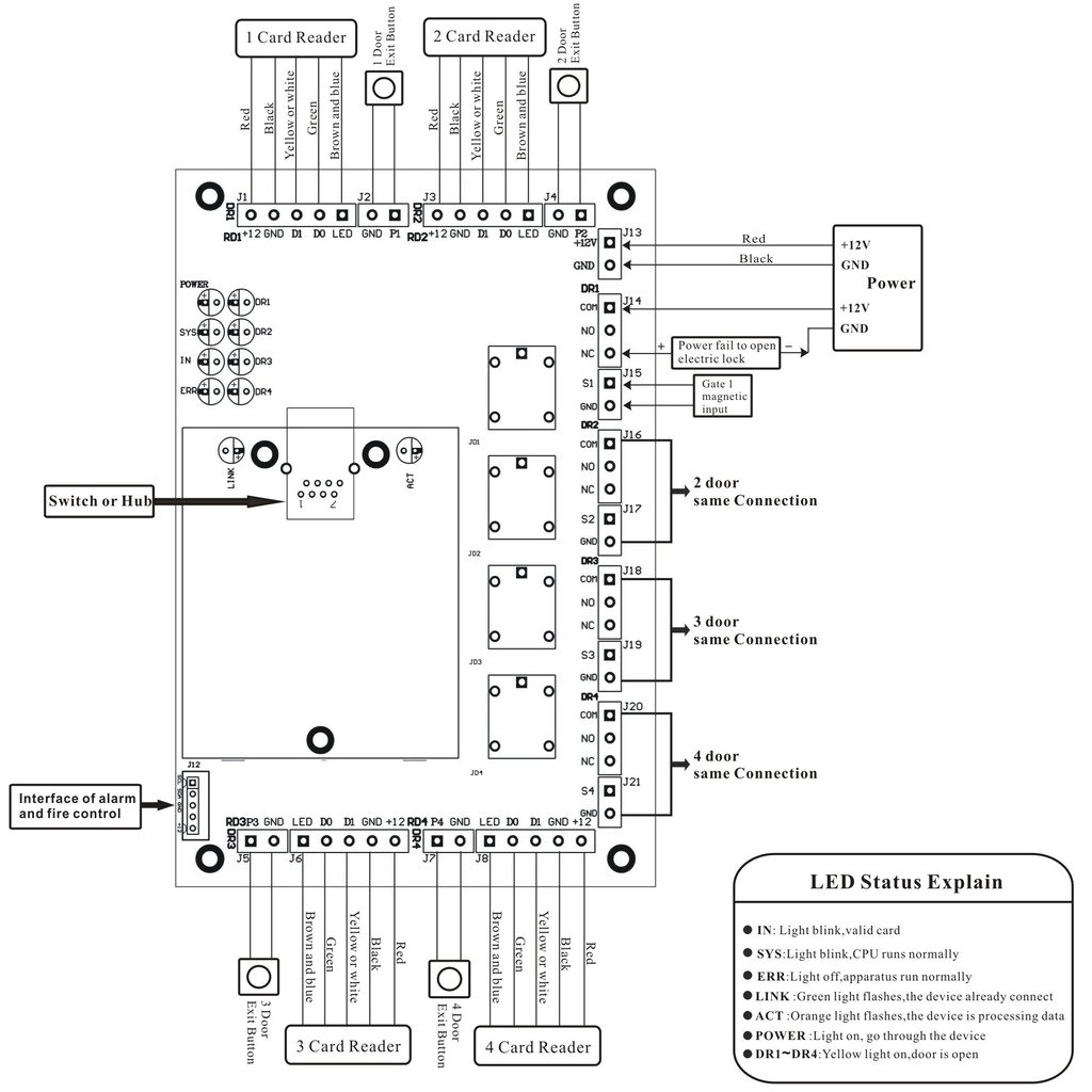 card swipe wiring diagram wiring library