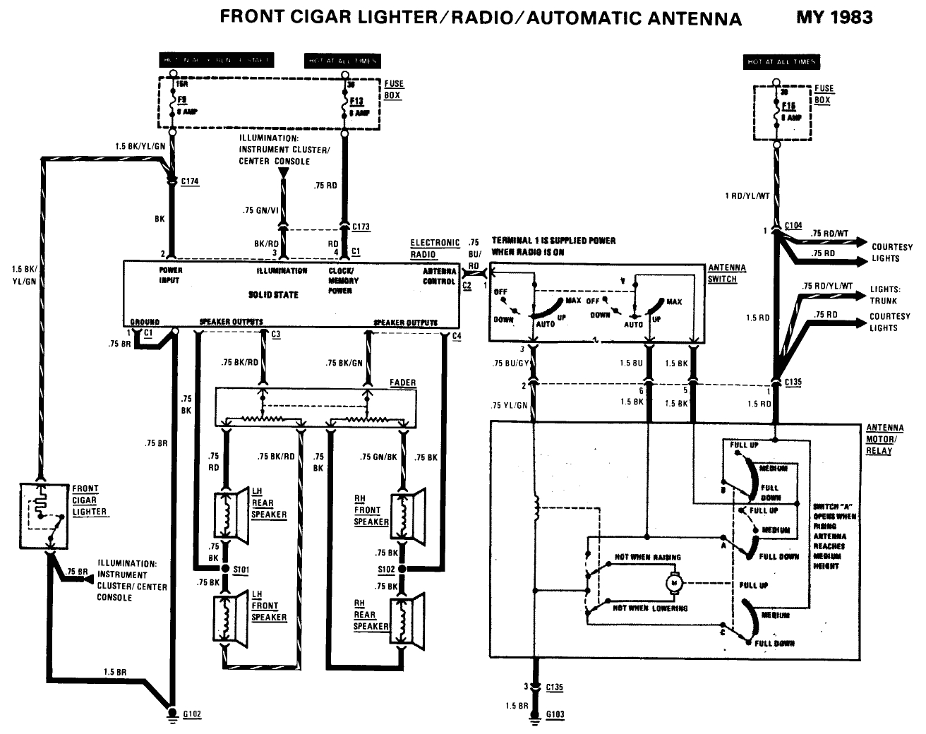 wiring diagram a antenna switch question for euro without power antenna