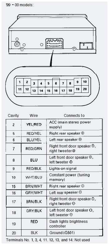 1994 honda civic stereo wiring wiring diagram expert