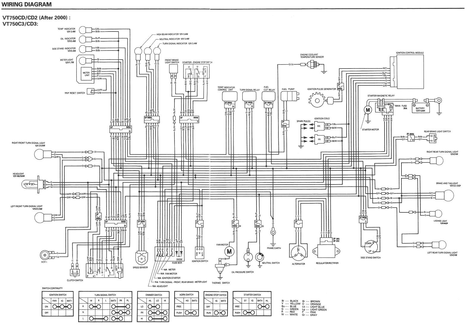 honda shadow wiring diagrams tj brutal customs support 2001 honda shadow 600 wiring diagram honda shadow 600 wiring diagram