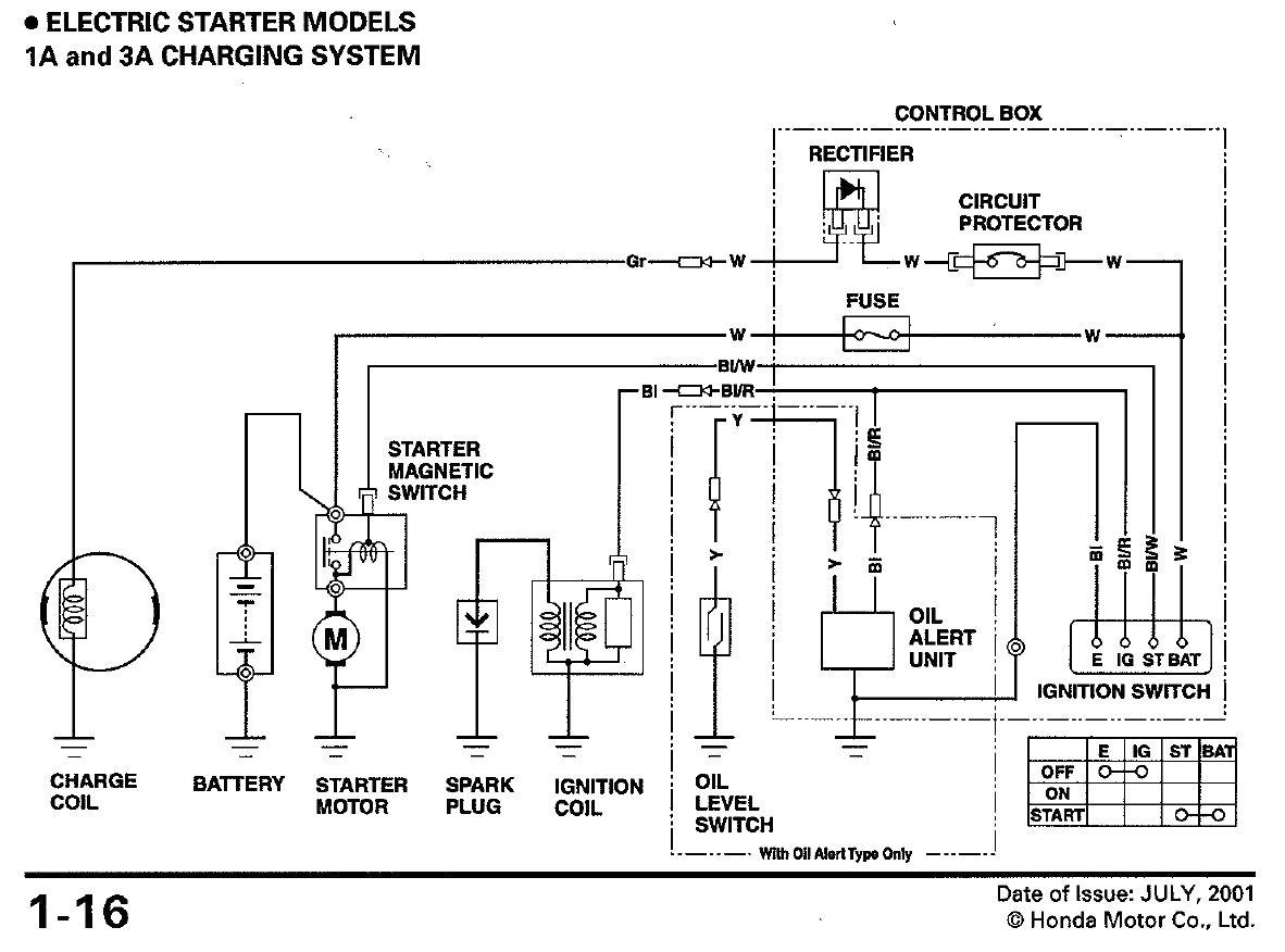 honda gx160 wiring diagram honda gx160 wiring diagram wiringhonda gx390 ignition coil wiring diagram explore schematic