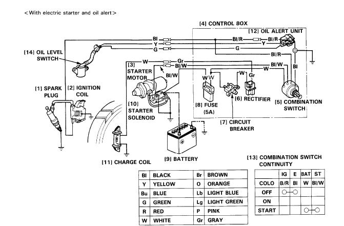 honda gx starter wiring wiring diagramhonda gx starter wiring wiring diagram list