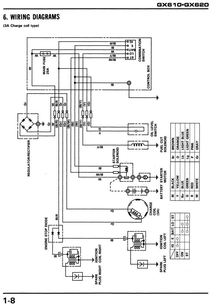 Honda Gx610 Wiring Diagram Honda Gx620 Electric Wiring Wiring Diagram Basic