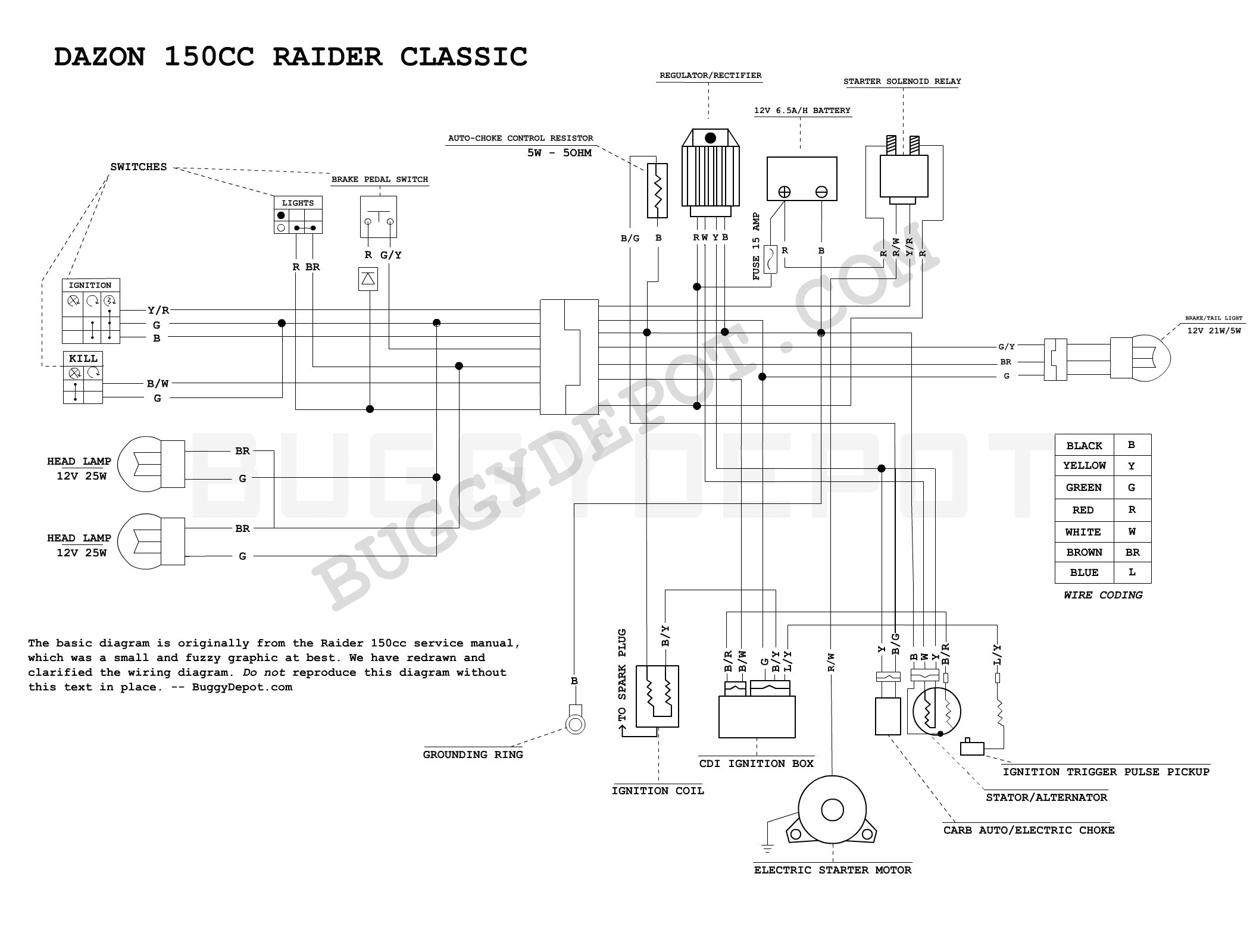 dazon raider classic wiring diagram buggy depot 2005 honda helix specs