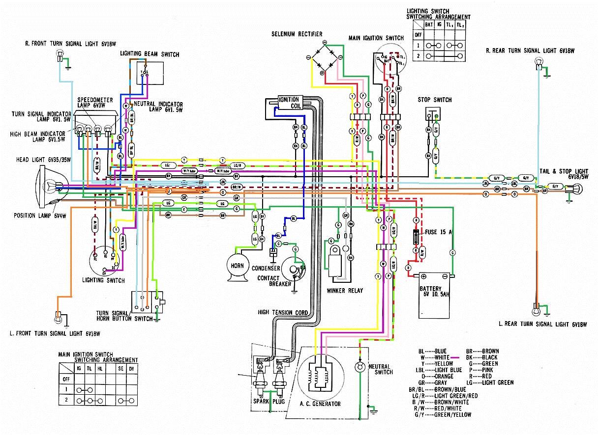 honda 125 wiring diagram wiring diagram mega honda ps 125 wiring diagram honda 125 wiring diagram