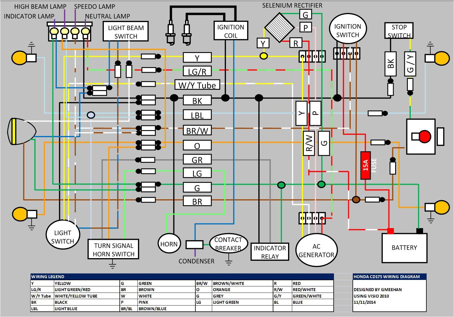 honda electrical diagram wiring diagram page 1981 honda cb125s wiring diagram honda 125s wiring diagram