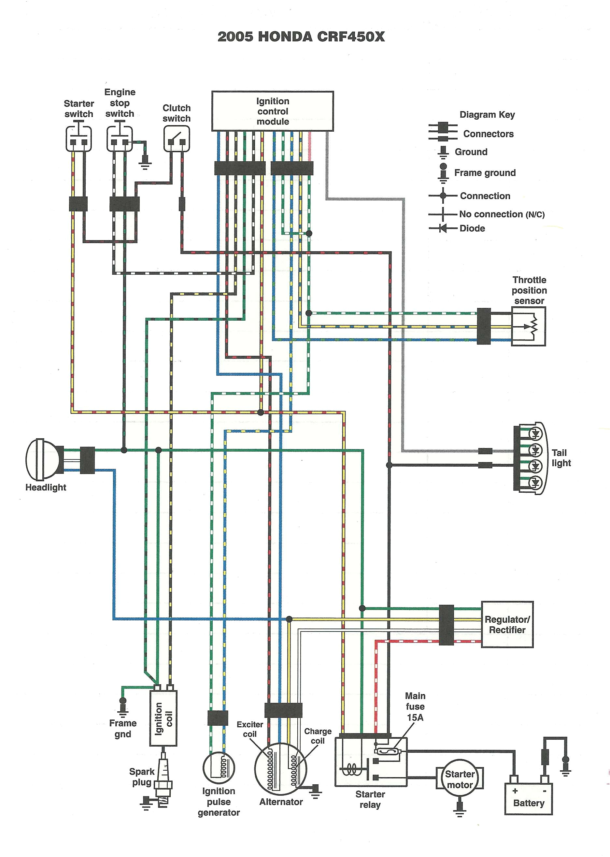 dan s motorcycle wiring diagrams honda motorcycle wiring diagram symbols honda motorcycle wiring