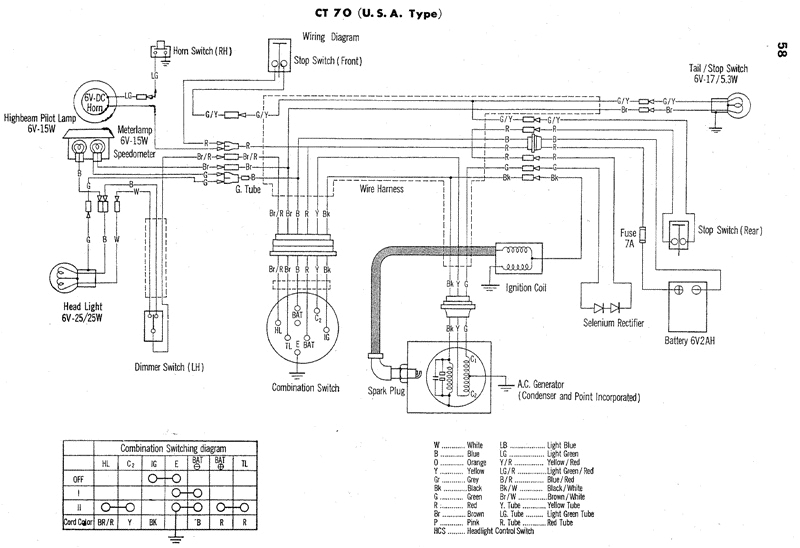 wiring diagram honda cl70 wiring diagram basichonda cl70 wiring diagram wiring diagram expert