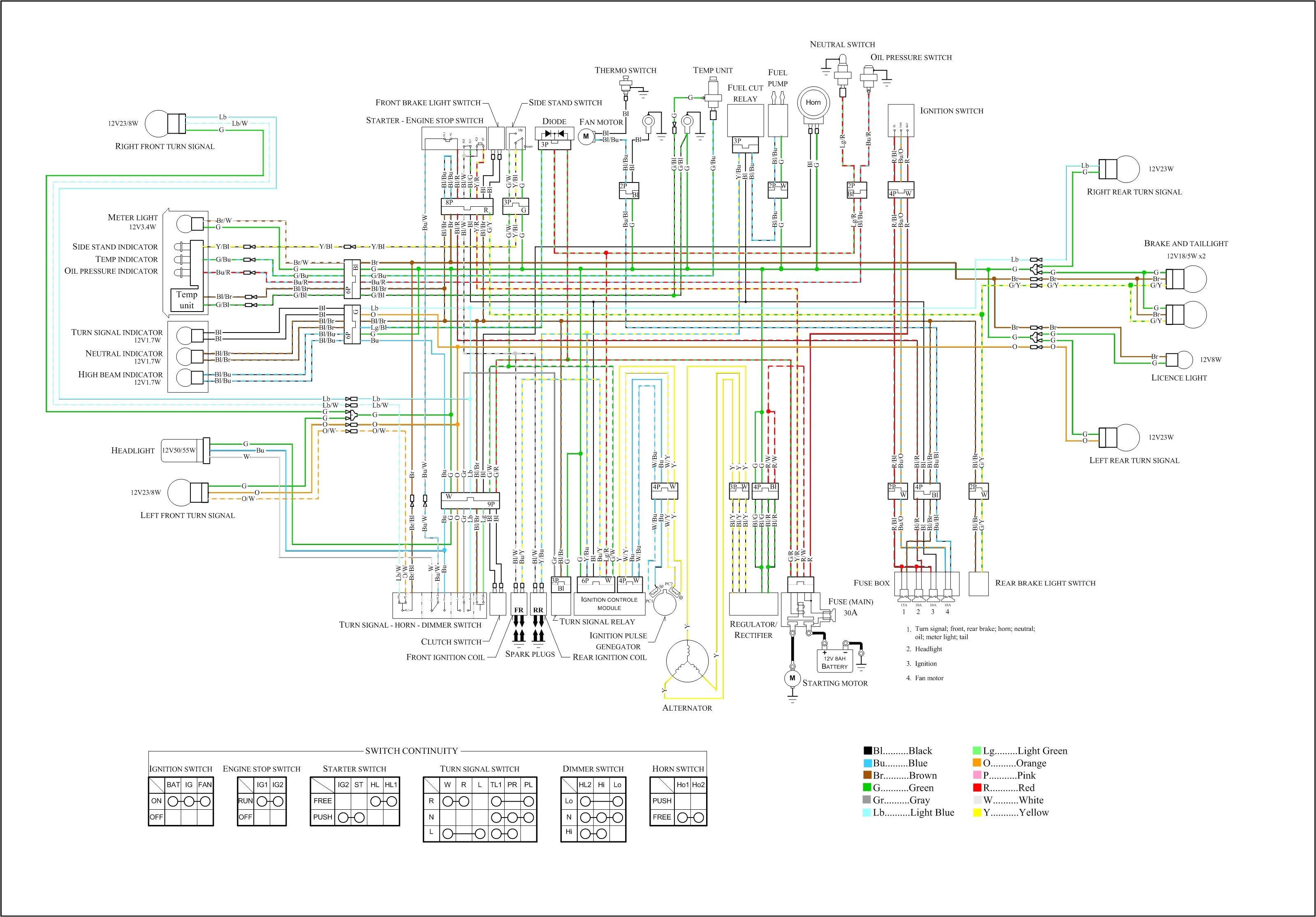 wiring diagram honda pcx schema diagram database honda wave 125 wiring diagram