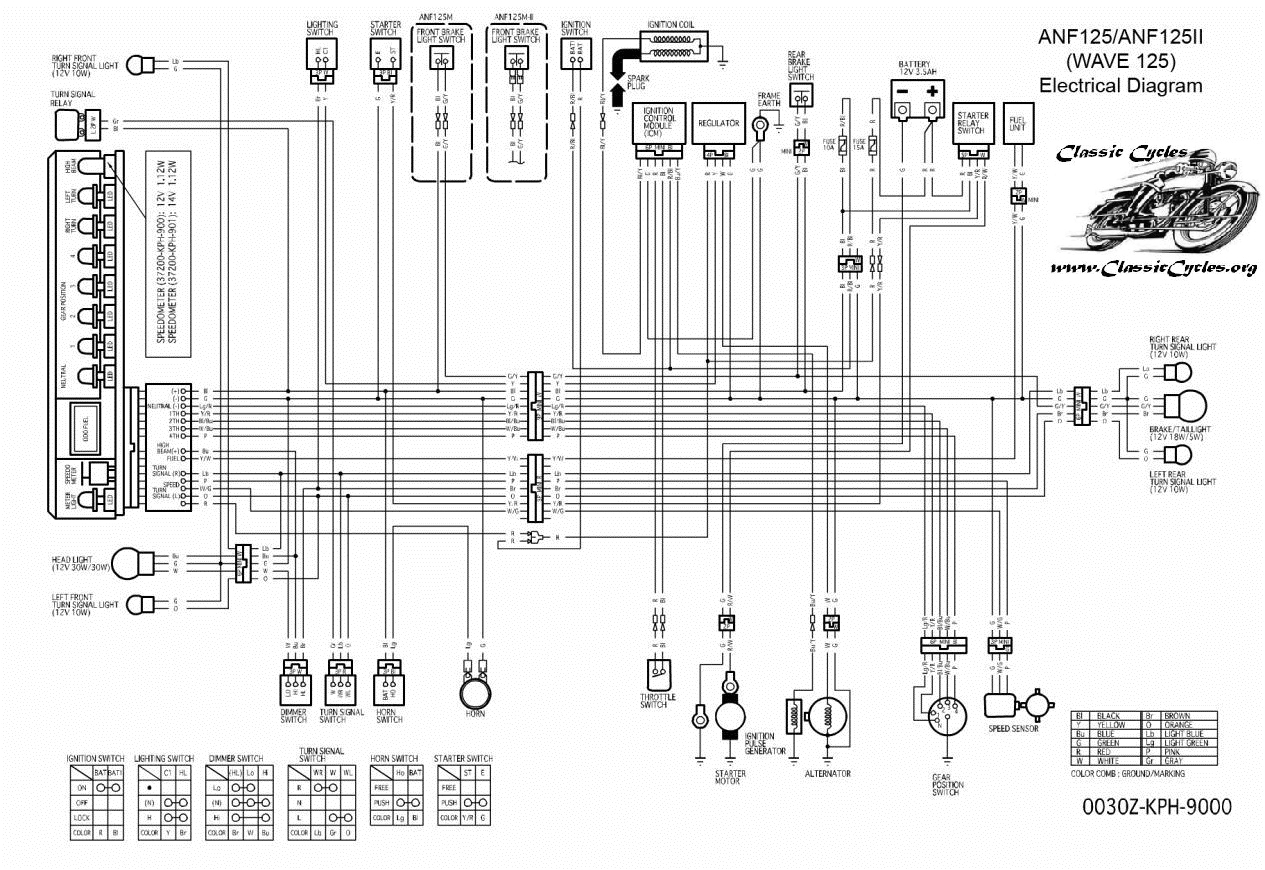 honda xl 125 wiring diagram wiring diagram expert honda xl 125 wiring diagram honda xl 125 wiring diagram