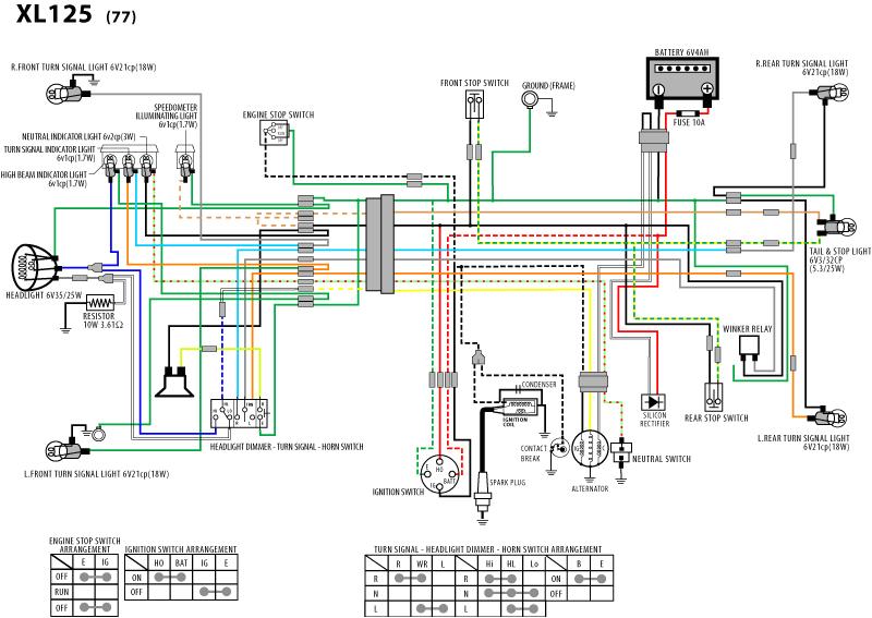 honda xl 125 wiring diagram