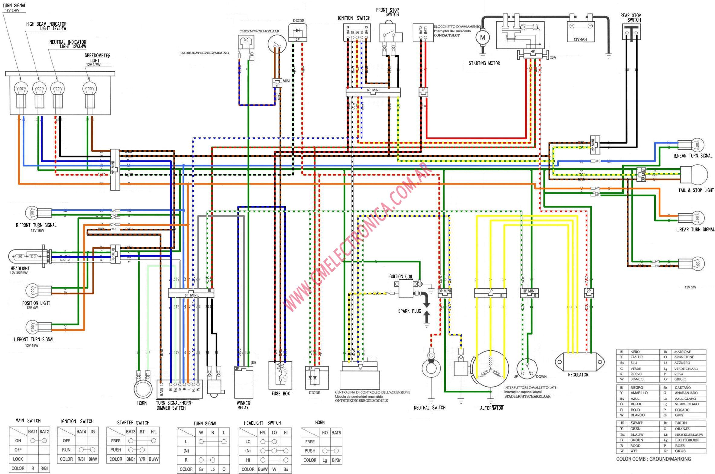 honda xl 125 wiring diagram wiring diagram expert 1977 honda xl 125 wiring diagram honda xl 125 wiring diagram