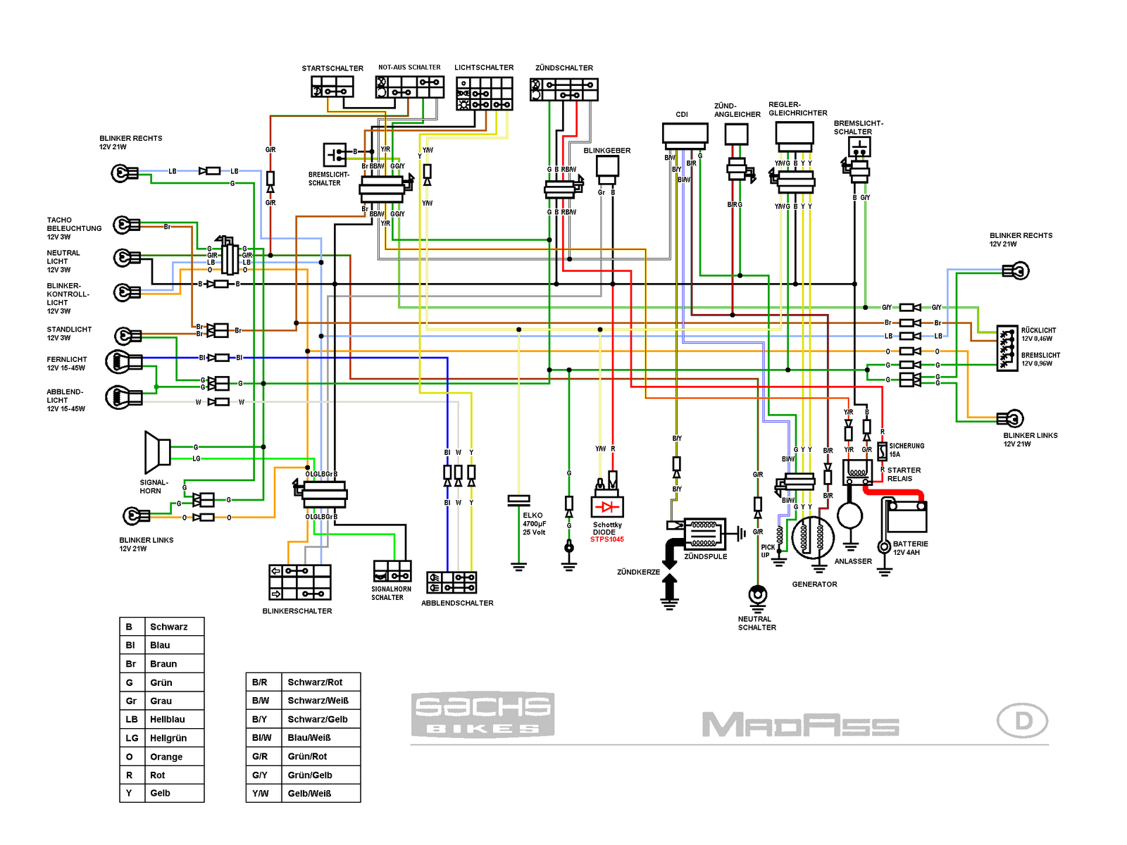 honda xrm 110 wiring diagram download and on images free for