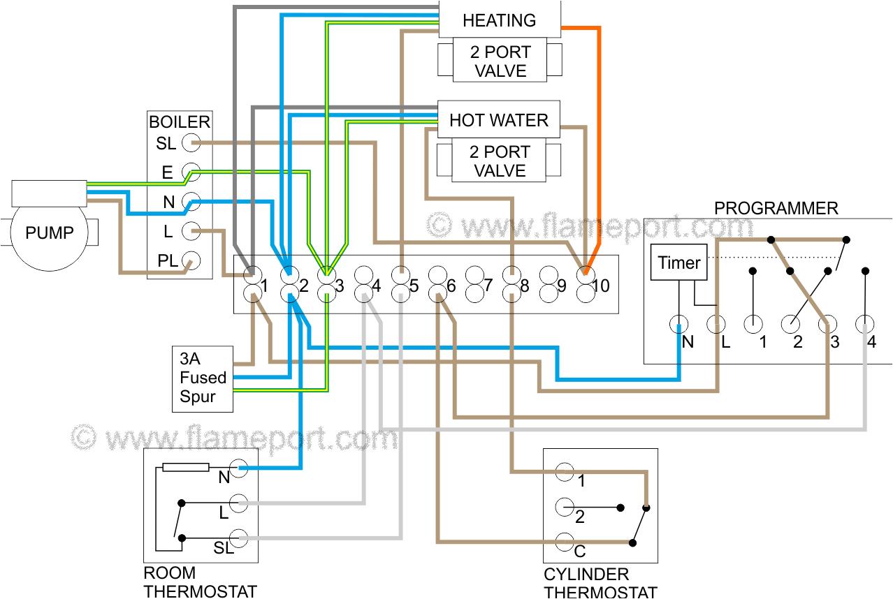 s plan wiring diagram hwon gif