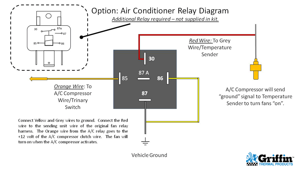 home a honeywell rthl3550 wiring diagram a wrg 0704 ac dpdt relay wiring diagram ladder