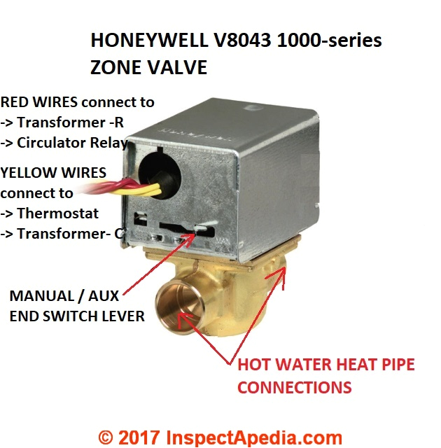 heating zone valve wiring faqs how to connect or wire a heating zone honeywell v8043 1000