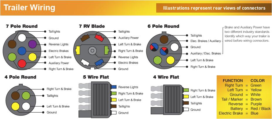 hopkins 6 pin wiring diagram wiring diagram rows