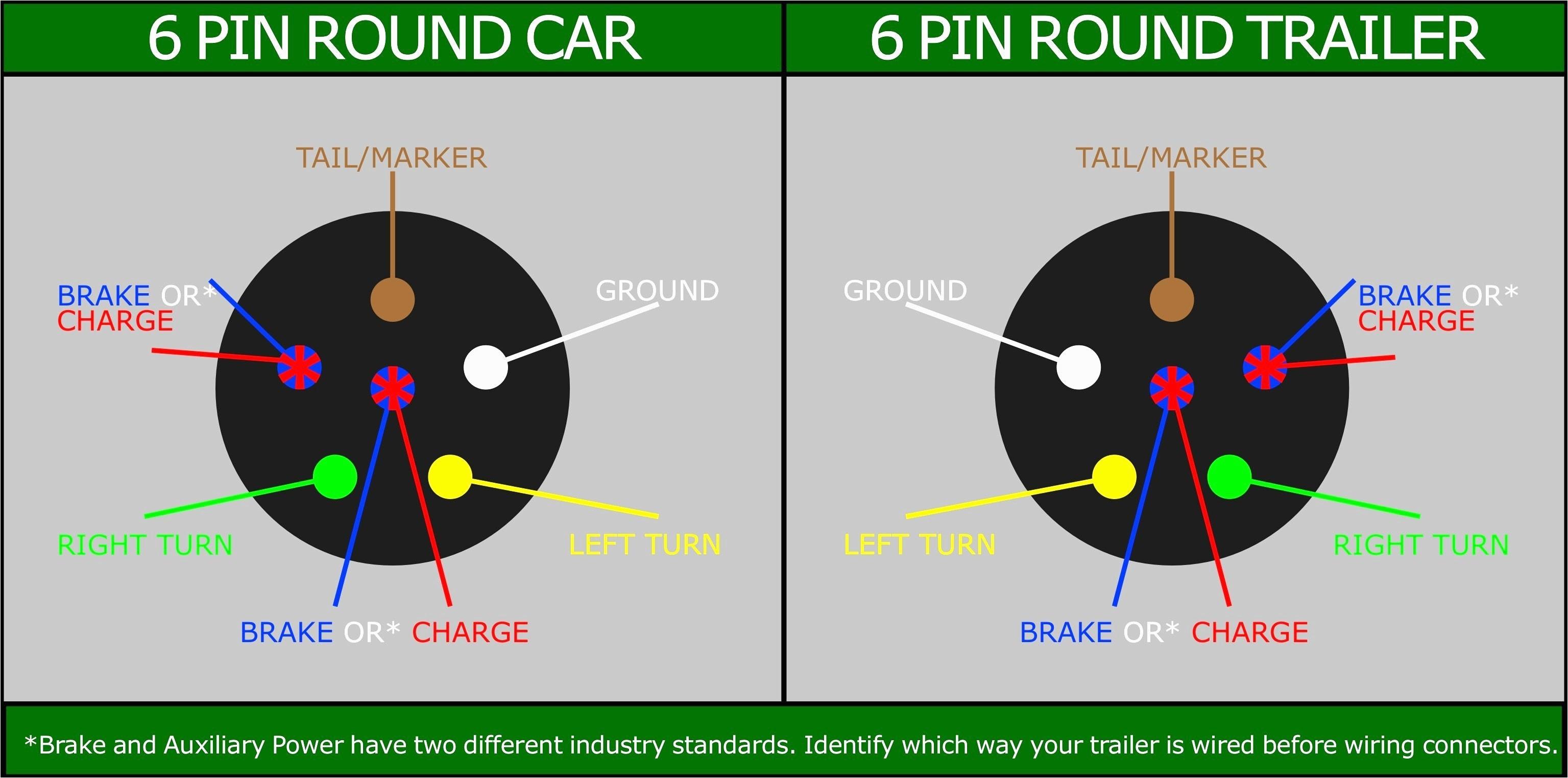 how to wire a 6 pole round trailer end plug etrailercom new wiring 6 pole trailer wiring diagram 6 pole wire diagram