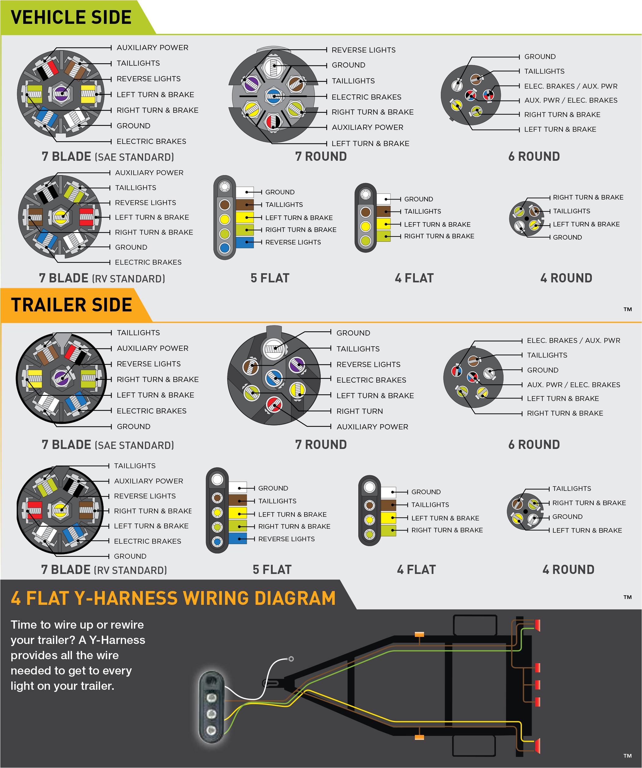 5 round wire diagram manual e book6 pole round wiring diagram 20