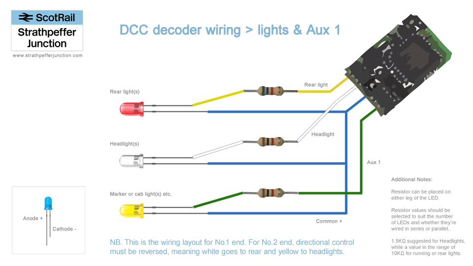 there s also a basic diagram for directional lighting and a single aux channel such as the aux 1 green wire available on most low mid range decoders