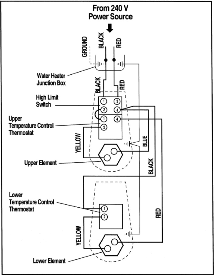 unique of rheem water heater wiring diagram hot wire library since electric water heater thermostat wiring diagram jpg