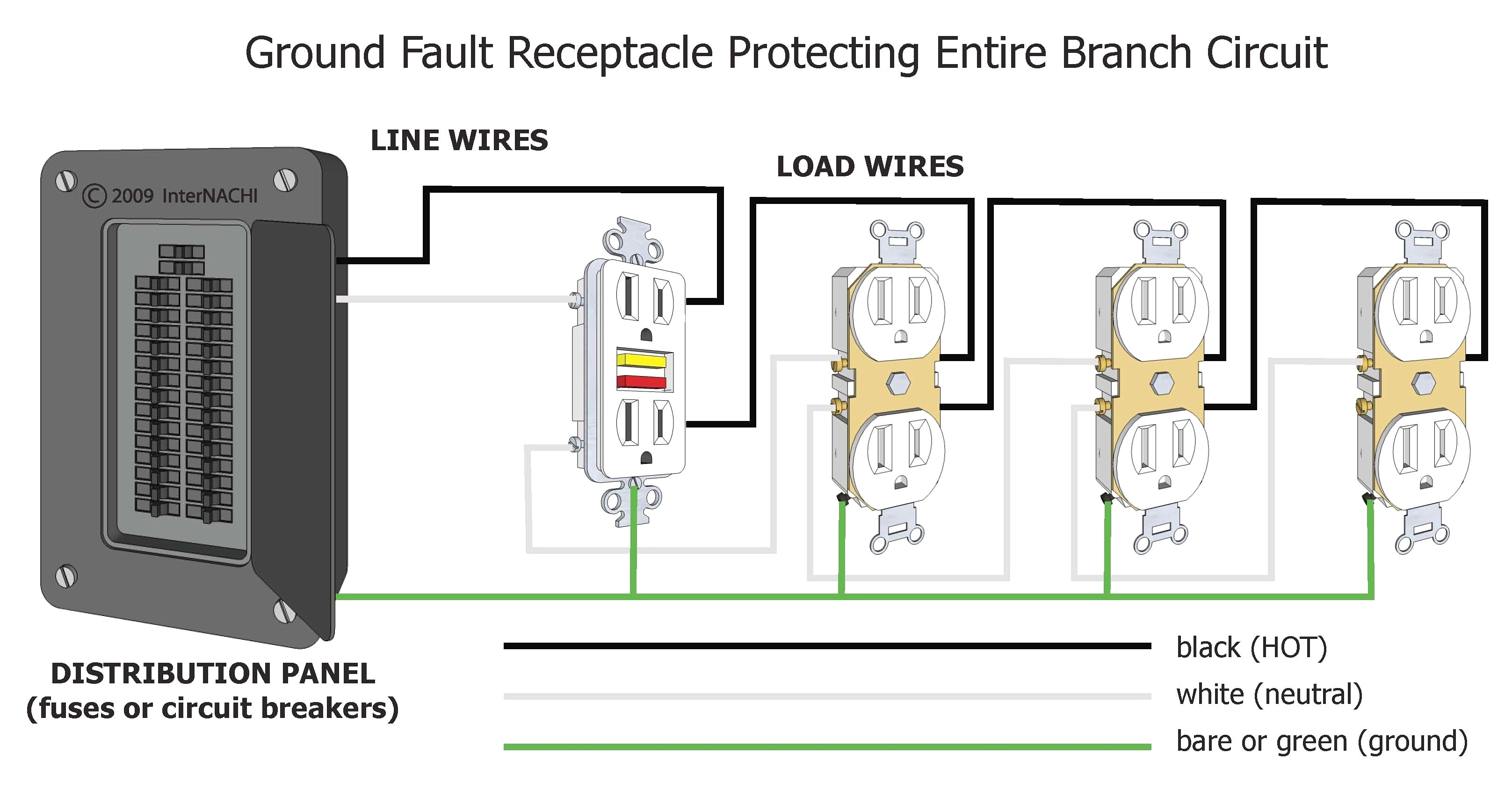 220 plug wiring diagram beautiful 220 outlet wiring diagram simplified shapes electrical wiring