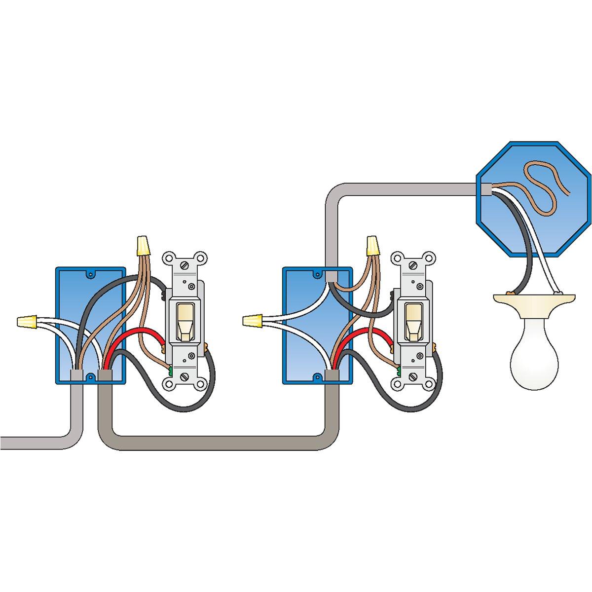 how to wire a 3 way light switch family handyman power plug 3 pole wiring diagram